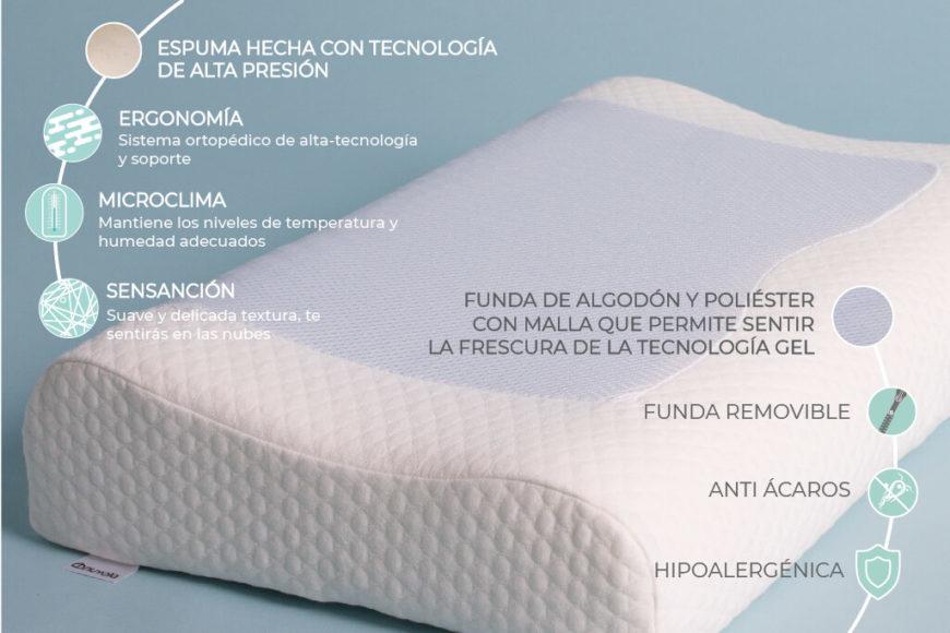 Almohada memory con gel cervical–ortopedica 21
