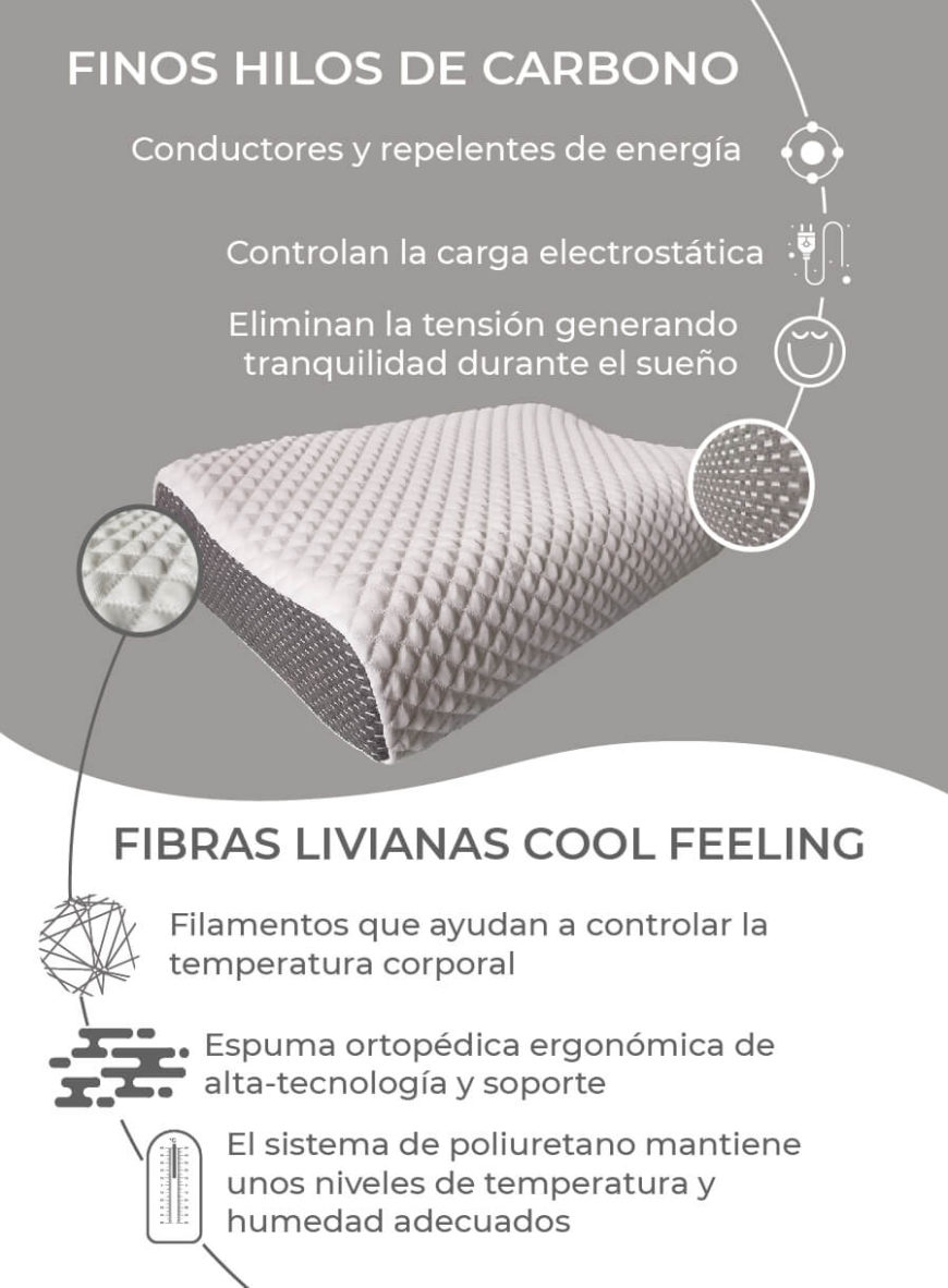 Cervical carbono cool feeling 38 1