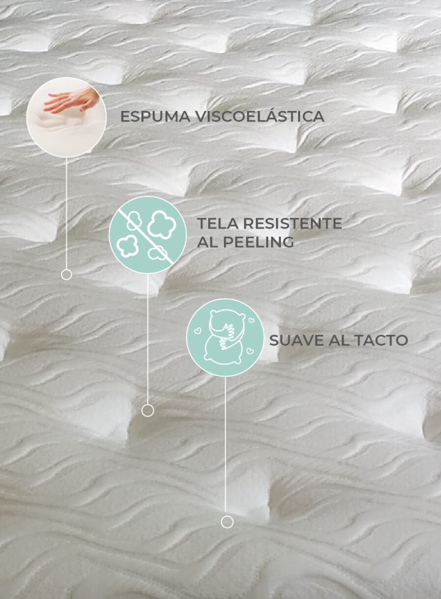 Nuvola pillow topper 3 1
