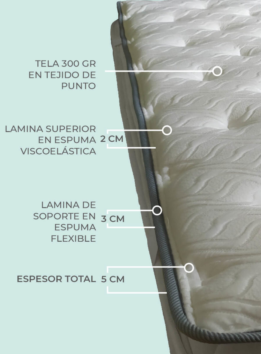 Nuvola pillow topper 4 1