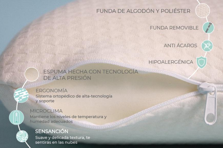 Almohada memory tradicional lux Viscoelastica1 06