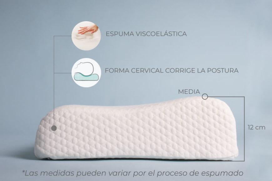 cervical gel media